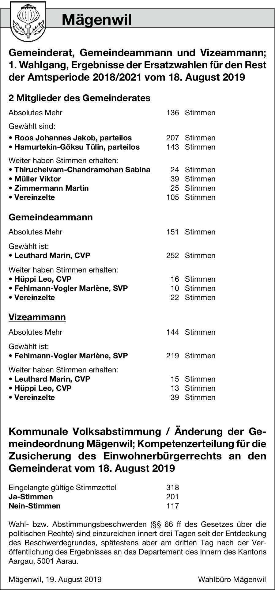 Mägenwil - Gemeinderat, Gemeindeammann und Vizeammann; 1. Wahlgang