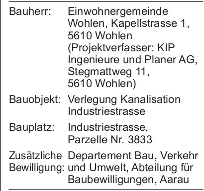 Wohlen: Baugesuch Parzelle Nr. 3833